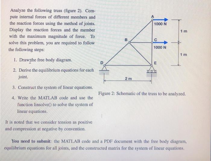 Solved: Analyze The Following Truss (figure 2)  Com- Pute