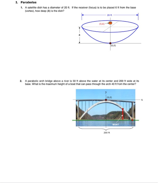 Solved: I  Parabolas 1  A Satellite Dish Has A Diameter Of