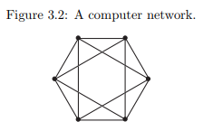 Figure 3.2: A computer network.