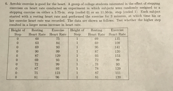 Solved: 6  Aerobic Exercise Is Good For The Heart  A Group