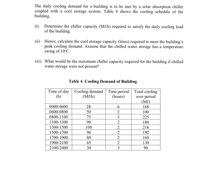 Solved: The Daily Cooling Demand For A Building Is To Be M