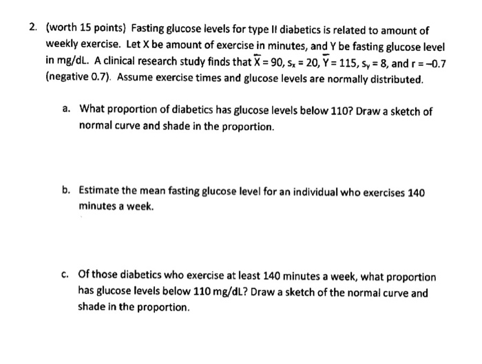 (worth 15 points) Fasting glucose levels for type Il diabetics is related  to amount