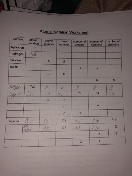 Solved: Atomic Notation Worksheet Element Atomic Atomic Ma ...
