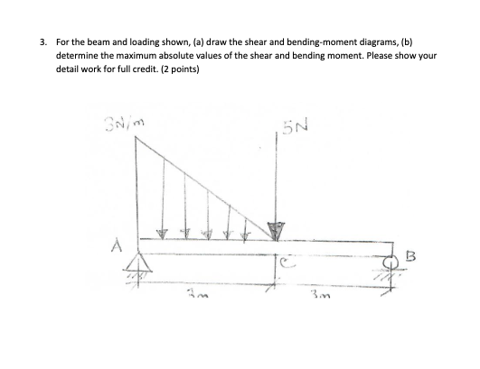 For the beam and loading shown, (a) draw the shear and bending-moment diagrams, (b) determine the maximum absolute values of the shear and bending moment. Please show your detail work for full credit. (2 points) 3. SN, 5N