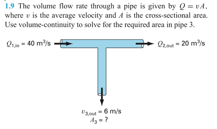 Solved The Volume Flow Rate Through A Pipe Is Given By Q