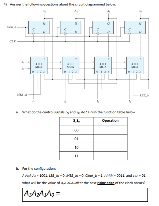 ) Answer the following questions about the circuit diagrammed below Clear b CLK MUX 0 1 23 0 1 2 3 0 1 2 3 0 123 MSBin SB a. What do the control signals, Sand So, do? Finish the function table below S,S Operation 01 10 b. For the configuration: AA2AAo 1001, LSB_in 0, MSB in 0, Clear b-1, lalllo-0011, and sso 01, what will be the value of A3A2A A after the next rising edge of the clock occurs? A3A2A1Ao