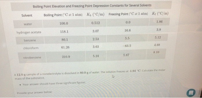 Bolling Point Elevation and Freezing Point Depression Constants for Several Solvents Bolling Point (°C atlatm) 100.0 118.1 80.1 61.26 Solvent Ks(°C/m) 0.512 07 2.53 3.63 5.24 Freezing Point (°C at l atm) 0.0 16.6 5.5 63.5 (°C/m) 1.86 3.9 water hydrogen acetate benzene 5.12 chloroform 4.68 8. 10 nitrobenzene 210.9 5.67 1.04 °C Calculate the molar A 12.0 g sample of a nonelectrolyte is ds solved in 80.0 g of water. The stolution rere, at mass of the substance. . Your answer should have three significant figures Provide your answer below