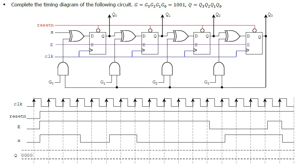 Solved  Complete The Timing Diagram Of The Following Circu