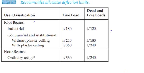 Floor Deflection Limits