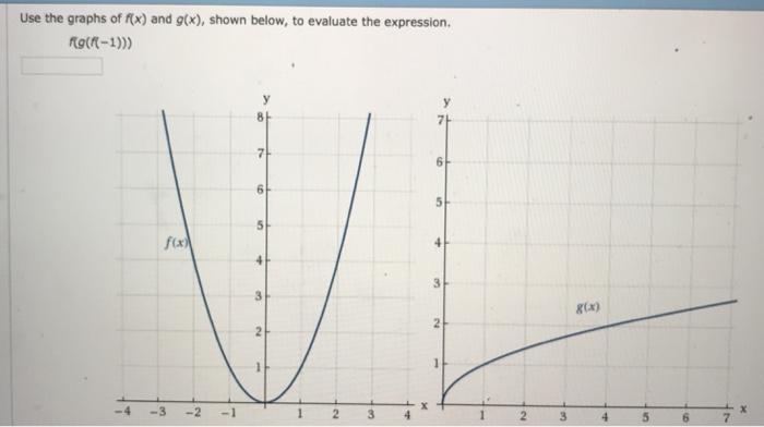 Graph f(x)=x^2-4 | Mathway