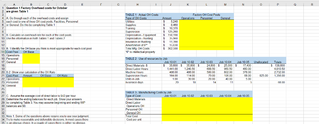 Question 1 Factory Overhead Costs For October 2 Are Given Table