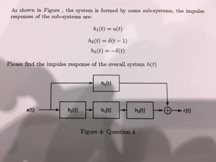 Solved: Don\'t Know How To Get The Impulse Response Of The ...