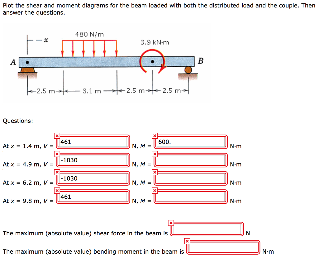 Solved Plot The Shear And Moment Diagrams For Beam Lo Diagram Distributed Load Loaded With Both