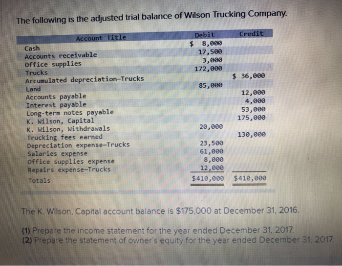 solved the following is the adjusted trial balance of wil