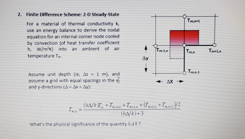 Solved: 2  Finite Difference Scheme: 2-D Steady-State Im,n