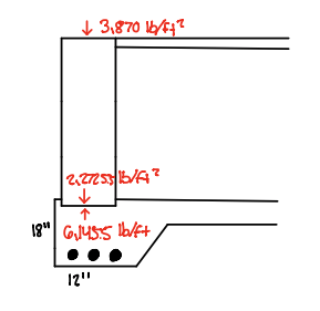 Trying To Calculate The One And Two Way Shear Test