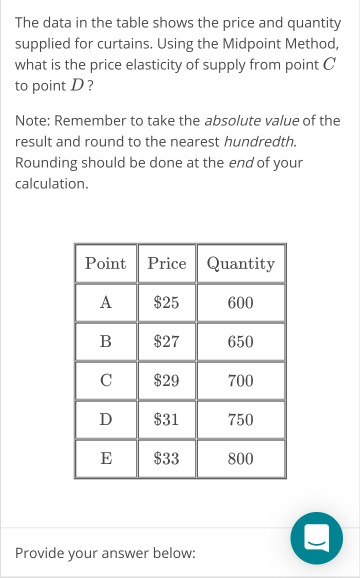 Solved The Data In The Table Shows The Price And Quantity