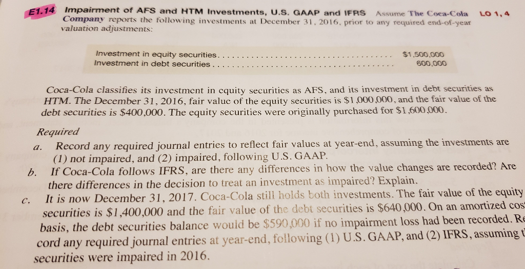 Afs investment ifrs entrepreneurial ability venture investments and risk sharing arrangement
