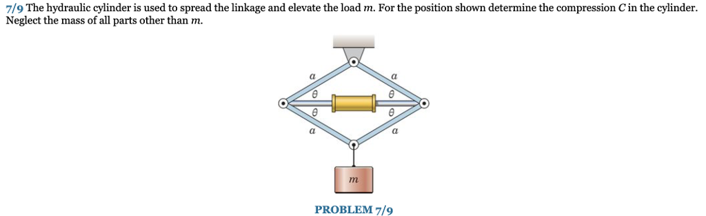 Solved: 7/9 The Hydraulic Cylinder Is Used To Spread The L