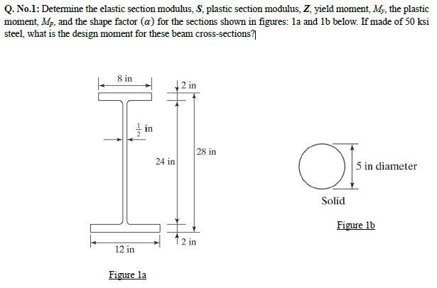 Elastic Section Modulus Of I Beam - New Images Beam