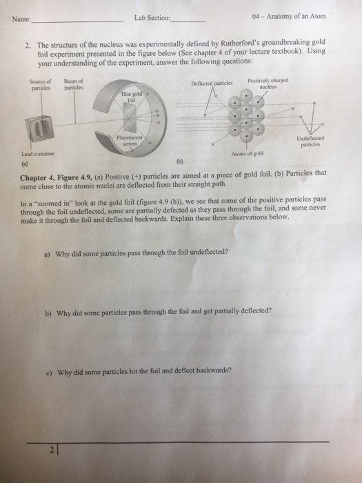 Solved: Name: Lab Section 04-Anatomy Of An Atom 2· The Str ...