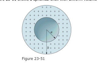 Solved: Figure 23-51 Shows A Spherical Shell With Uniform
