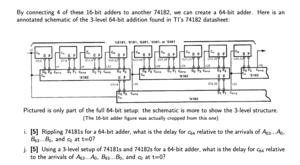 Each 74181 Is Able To Handle 4-bit Addition. If We...   Chegg.comChegg