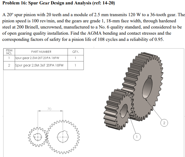 Solved: Problem 16: Spur Gear Design And Analysis (ref: 14