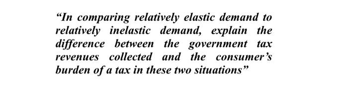 distinguish between elastic and inelastic demand