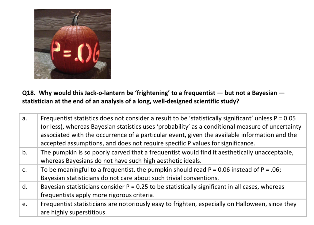 Solved: 018  Why Would This Jack-o-lantern Be 'frightening