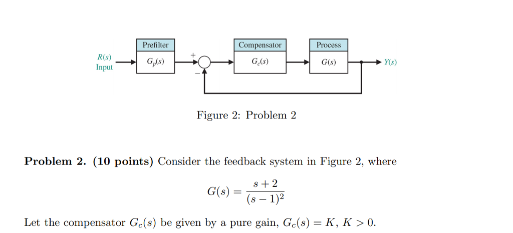 Prefilter Compensator Process R(s) Input Figure 2: Problem 2 Problem 2. (10 points) Consider the feedback system in Figure 2, where s +2 G(s) = (s- 1)2 Iet the compcusator (s bo gven by a pure gain () K, K0