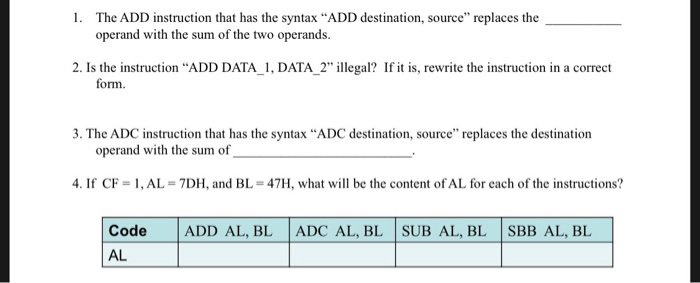 Solved I The Add Instruction That Has The Syntax Add De
