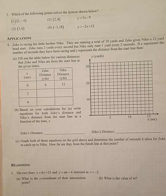 Solved: SOLUTIONS TO LINEAR SYSTEMS AND SOLVING BY GRAPHIC ...