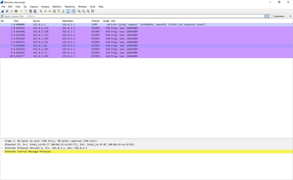 Solved: PCAP Files To Use: ○ Slammer_worm Below I Have Giv