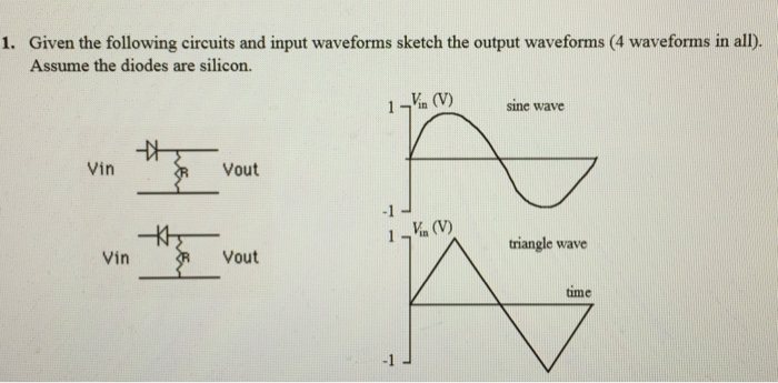 Given the following circuits and input waveforms sketch the output waveforms (4 waveforms in all). Assume the diodes are silicon. 1. 1-in (V) sine wave Vin Vout 1-Vin (V) triangle wave Vin Vout ime