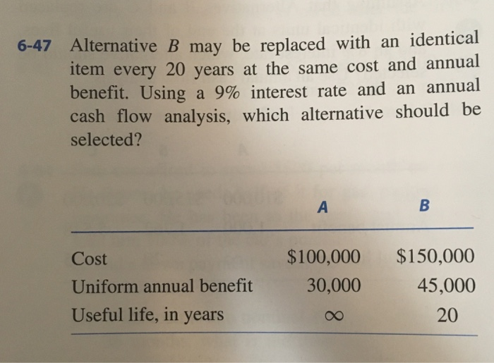Economics recent questions chegg 6 47 alternative b may be replaced with an identical item every 20 years at fandeluxe Image collections