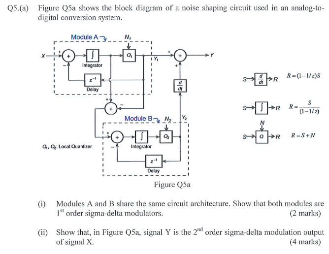 Pleasing Solved Figure Q5A Shows The Block Diagram Of A Noise Shap Wiring Digital Resources Bioskbiperorg