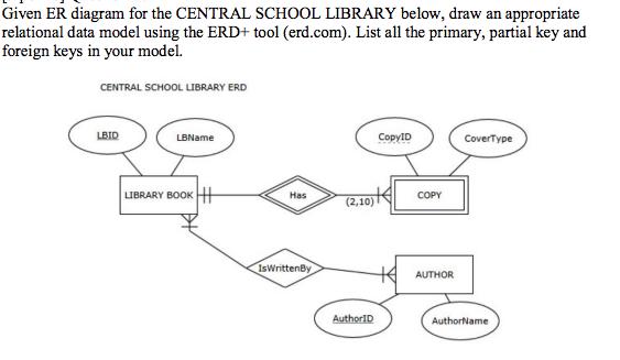 School Er Diagram | Wiring Diagram