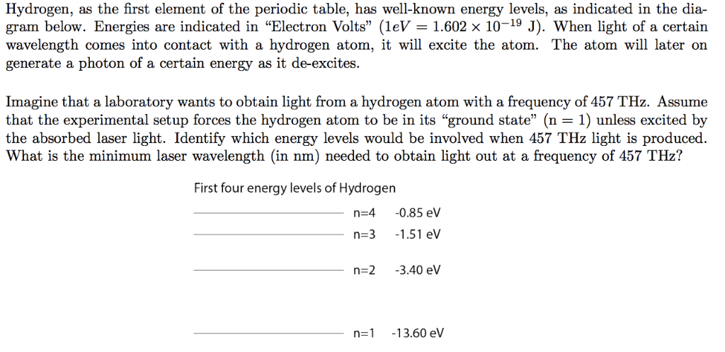 Solved Hydrogen As The First Element Of The Periodic Tab