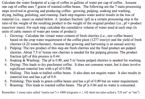 Solved Calculate The Water Footprint Of A Cup Of Coffee I Chegg Com