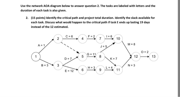 Solved use the network aoa diagram below to answer questi question use the network aoa diagram below to answer question 2 the tasks are labeled with letters and th ccuart Image collections