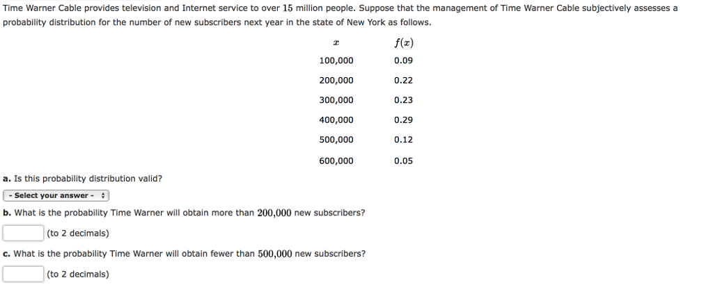 Solved: Time Warner Cable Provides Television And Internet