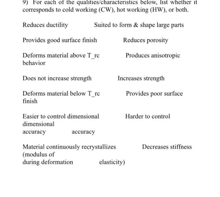 list of qualities