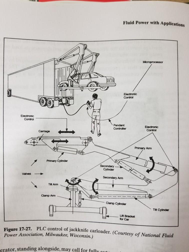 1965 Triumph Wiring Diagram Wiring Diagram Gp