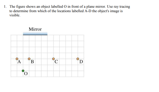 Solved  The Figure Shows An Object Labelled O In Front Of