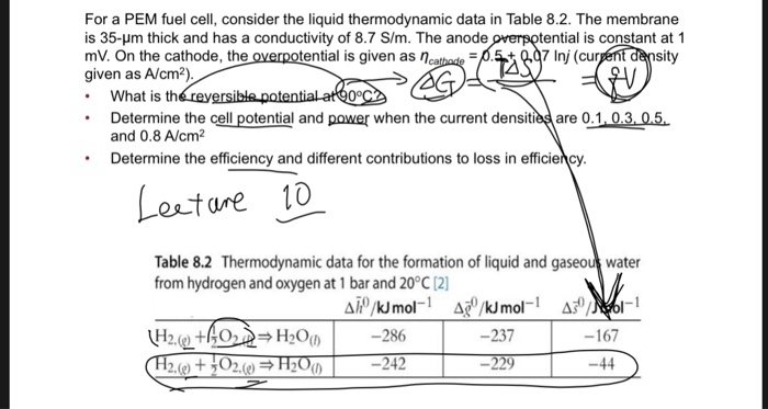 For A PEM Fuel Cell, Consider The Liquid Thermodyn