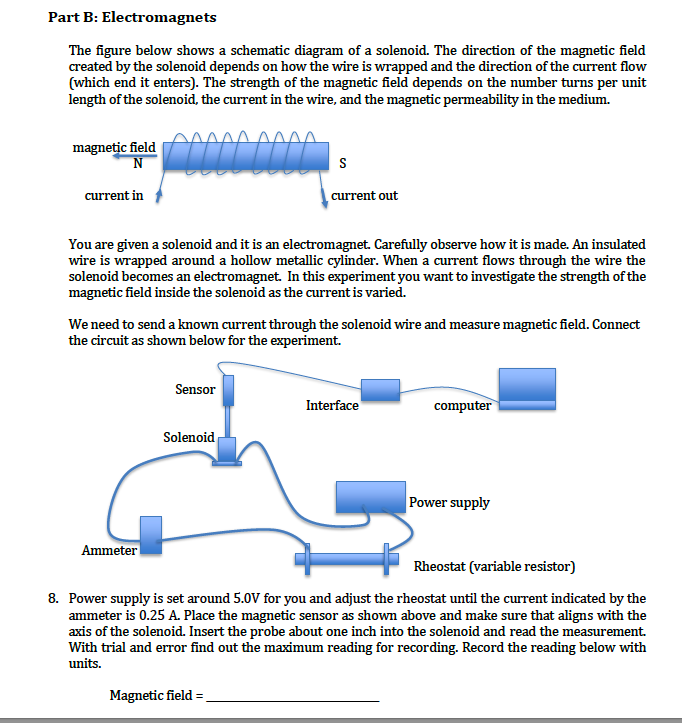 Part B: Electromagnets The Figure Below Shows A Sc ... A Schematic Diagram Solenoid on