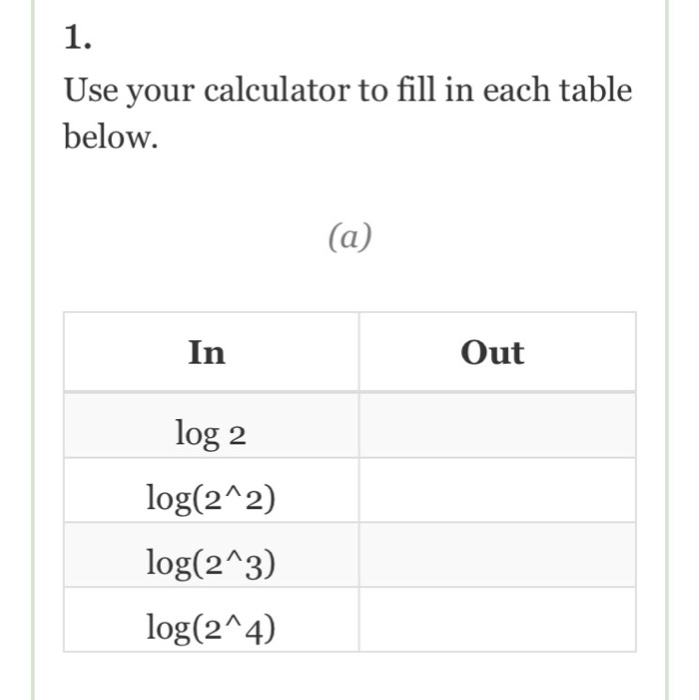 solved use your calculator to fill in each table below a