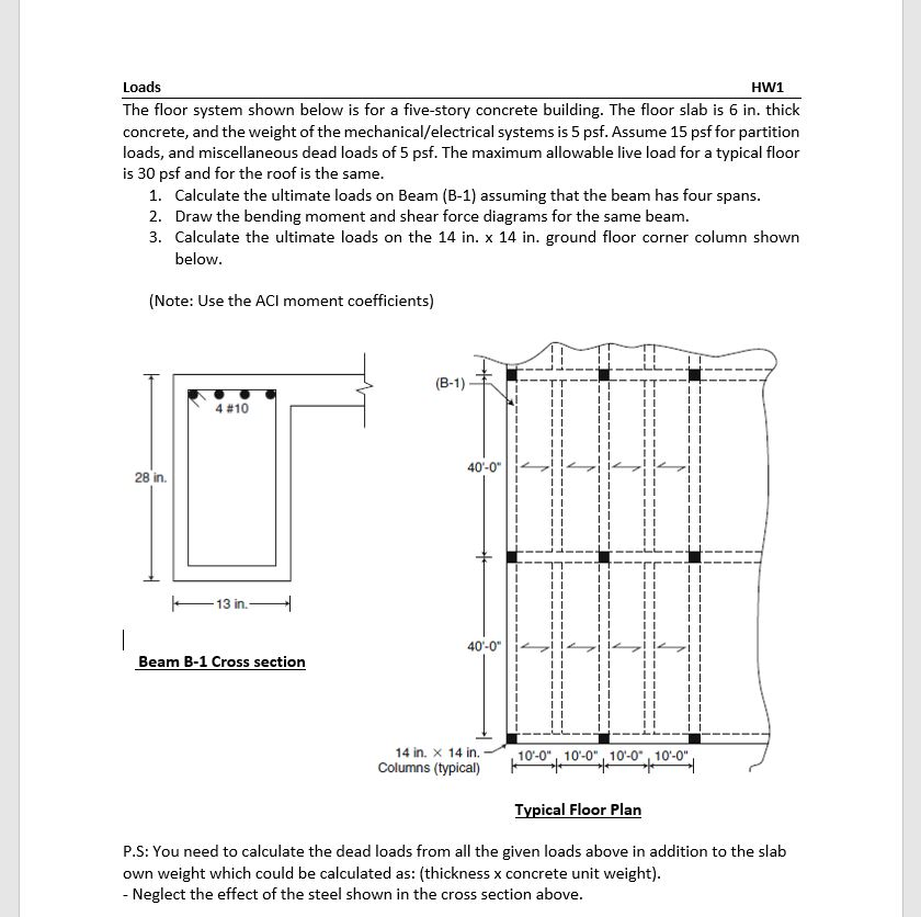 Solved: Loads The Floor System Shown Below Is For A Five-s