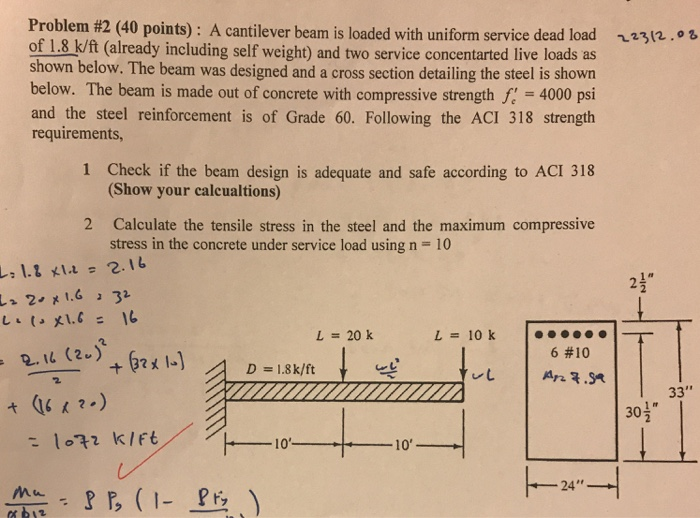 Solved: Problem #2 (40 Points) : A Cantilever Beam Is Load